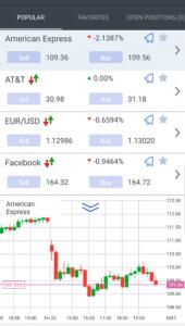 MarketsX Móvel Markets.com