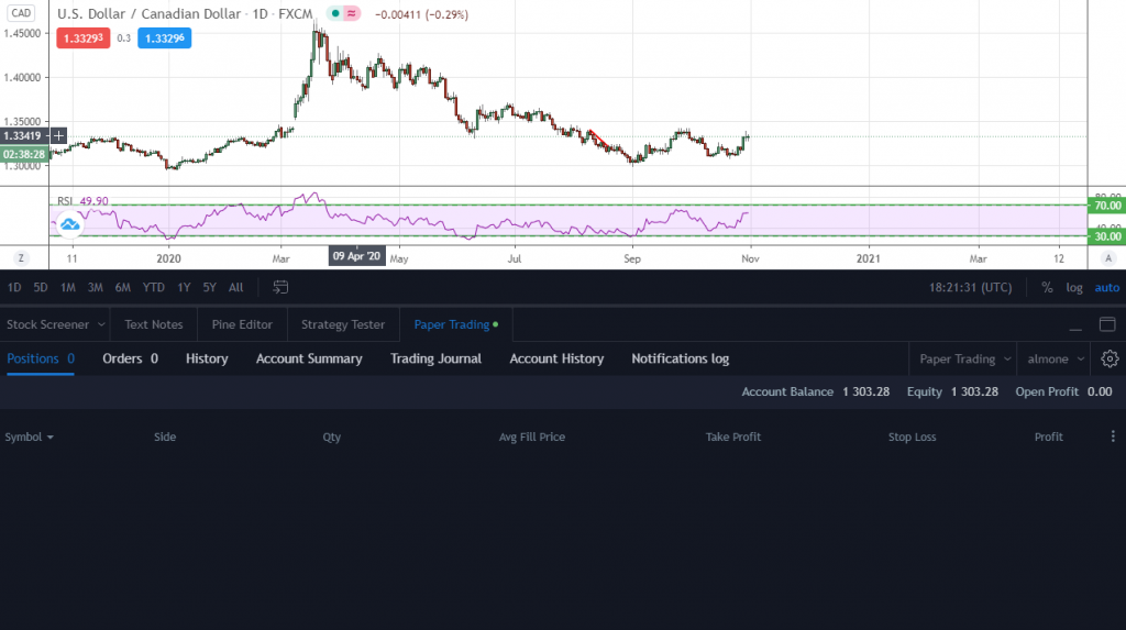 Plataforma Tradingview