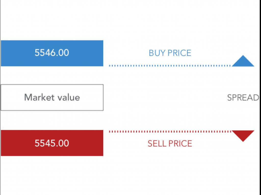 Valor de mercado
