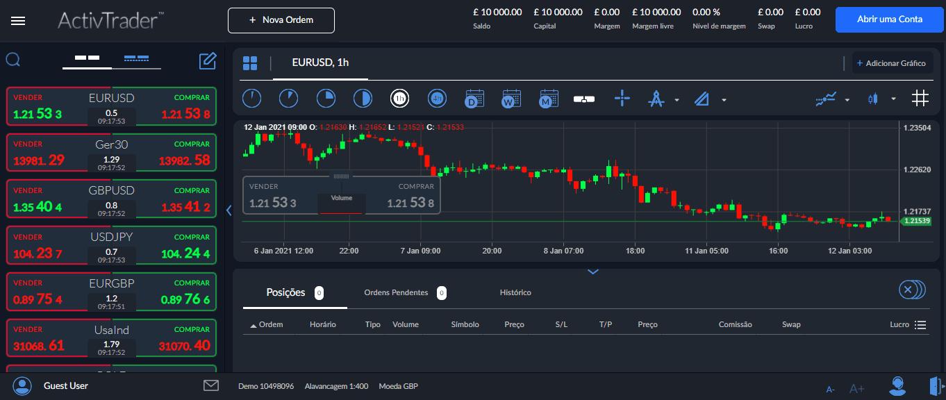 ActivTrades Plataformas de Trading ActivTrader