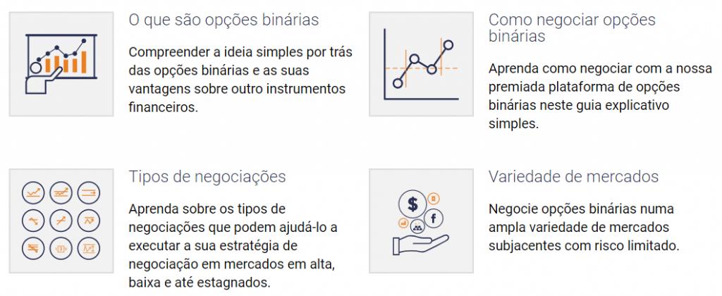 Binary.com Educação