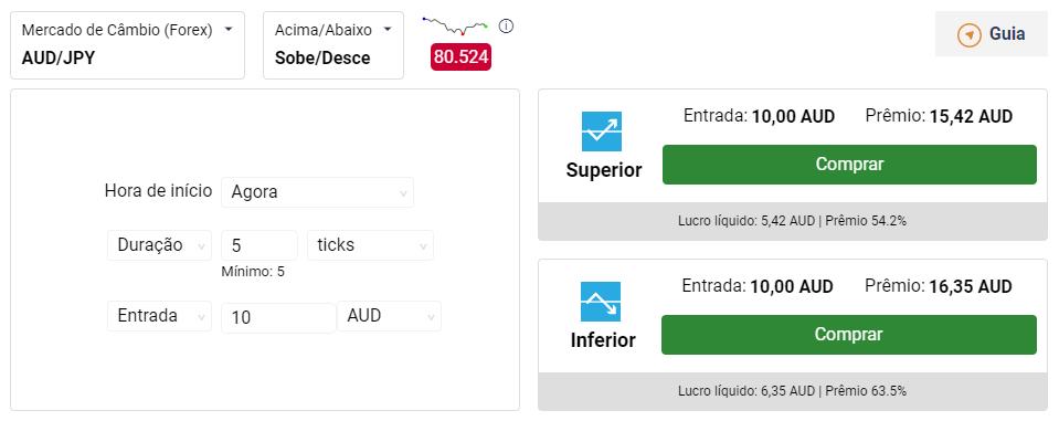 Binary.com Plataforma de Trading SmartTrader