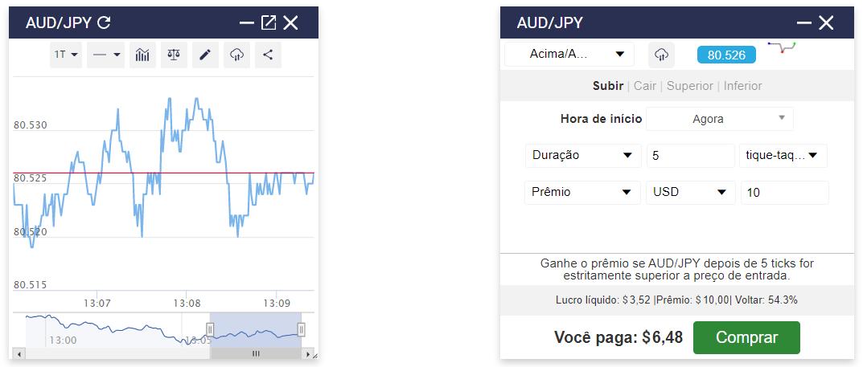 Binary.com Plataforma de Trading WebTrader