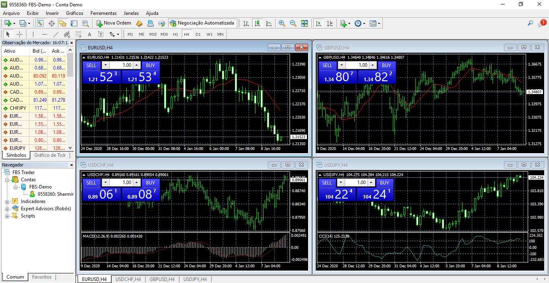 FBS Plataforma de Trading Metatrader 4 (MT4)