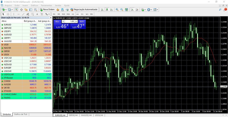 FXCM Plataformas de Trading Metatrader 4