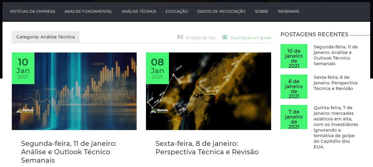 IC Markets Pesquisa