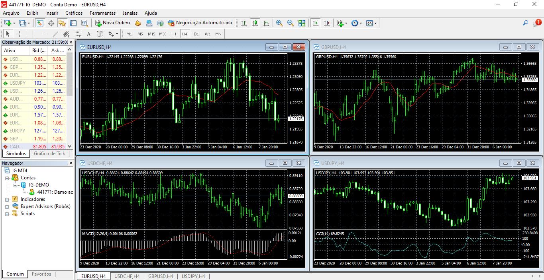 IG Markets Plataformas de Negociação MetaTrader 4
