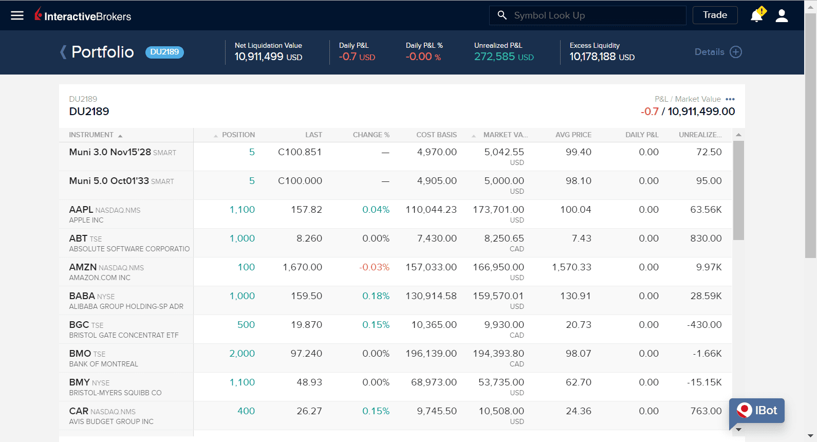 Interactive Brokers Portal do Cliente