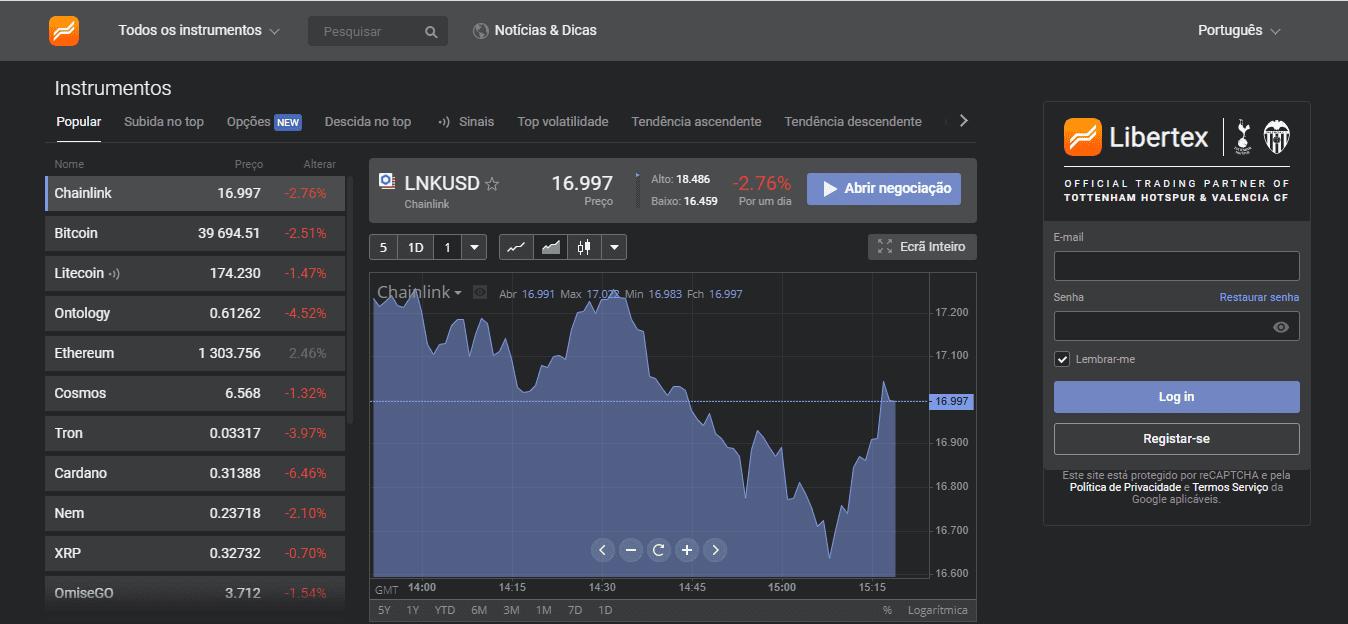 Libertex Plataforma de Trading