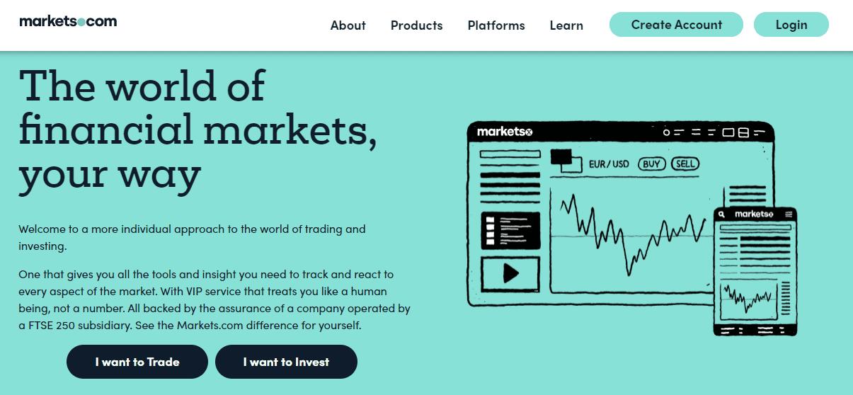Markets.com Abertura de Conta
