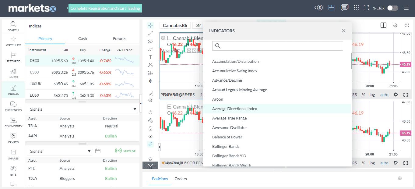 Markets.com Pesquisa
