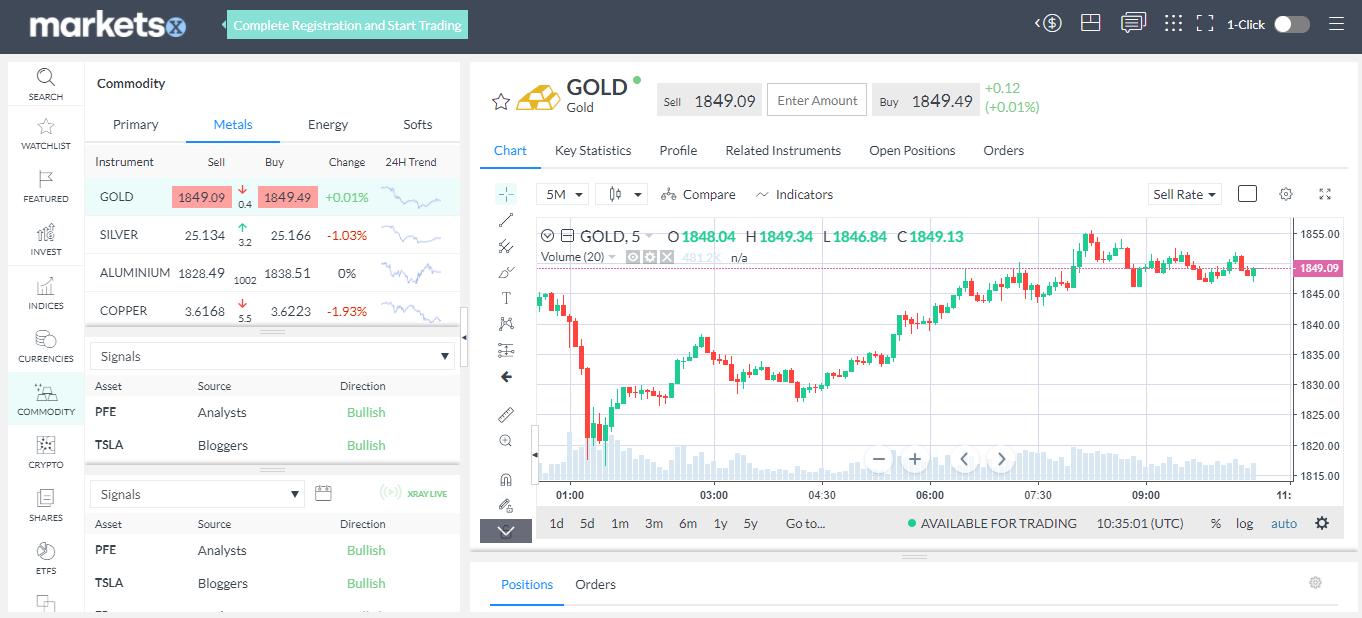 Markets.com Plataformas de Negociação MarketsX