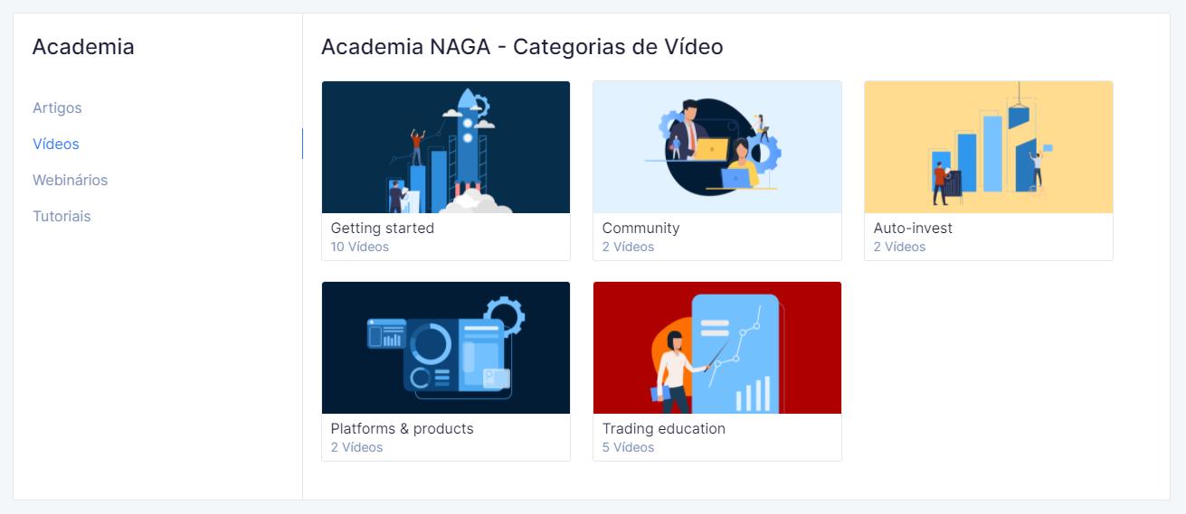 NAGA Educação