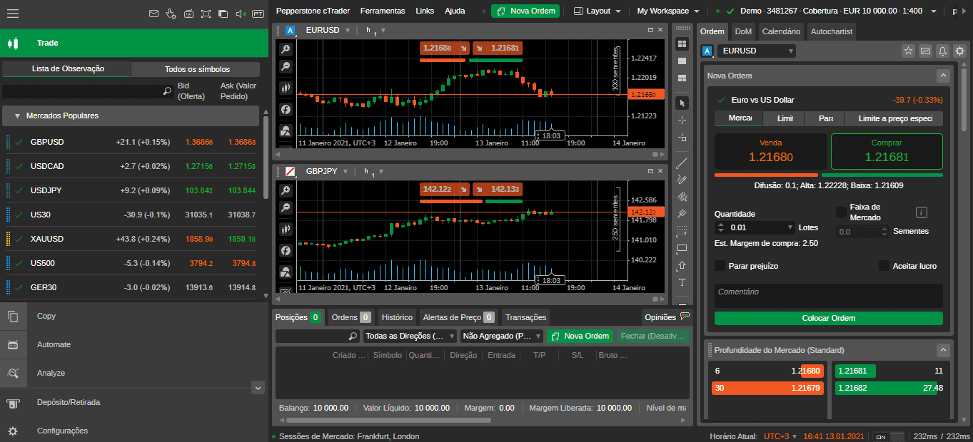 Pepperstone Plataformas de Trading cTrader