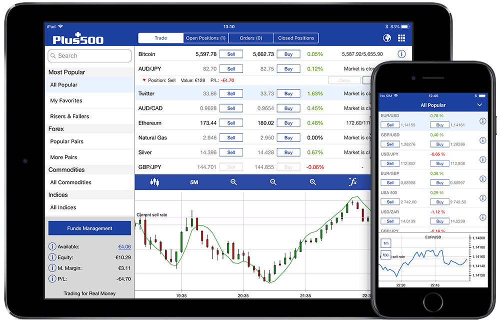 Plus500 Plataformas de Trading