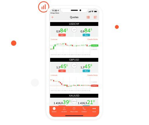 Swissquote Aplicativos para Celular