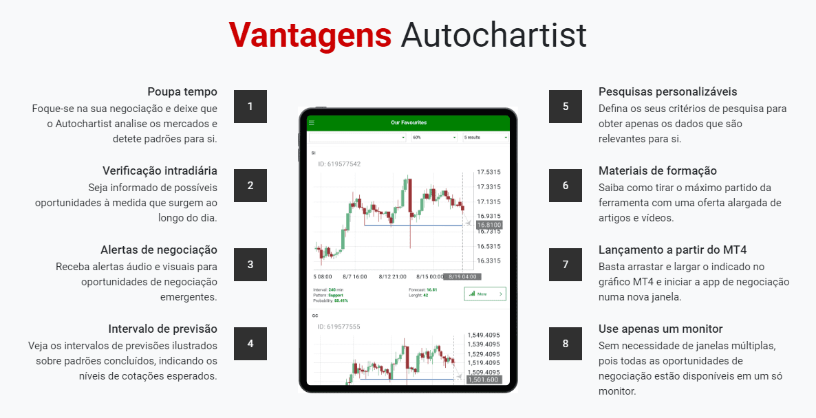 Tickmill Autochartist