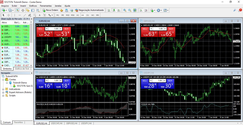 Tickmill Plataformas de Trading Metatrader4
