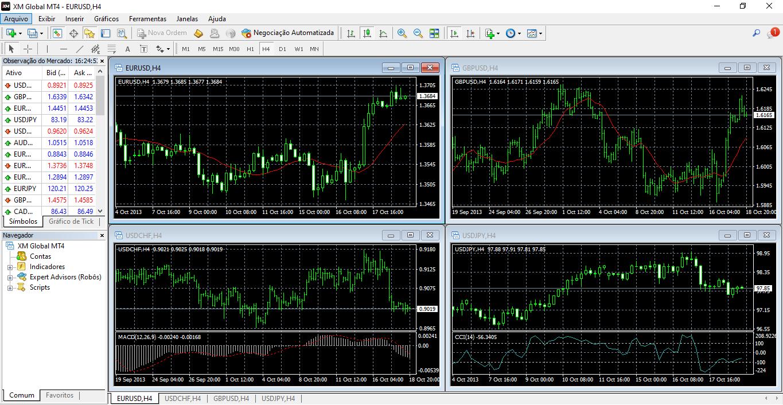 XM Plataformas de Trading Metatrader 4