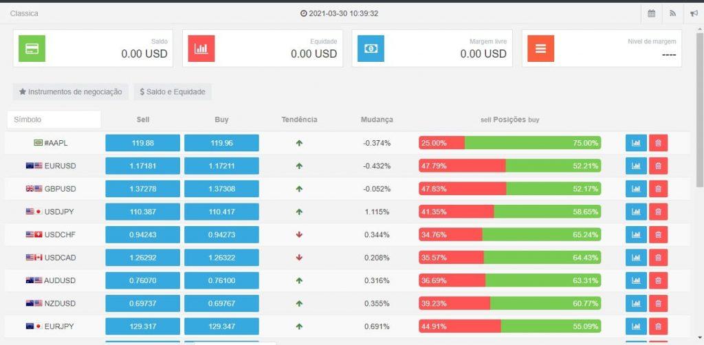 Plataforma WebTrader InstaForex