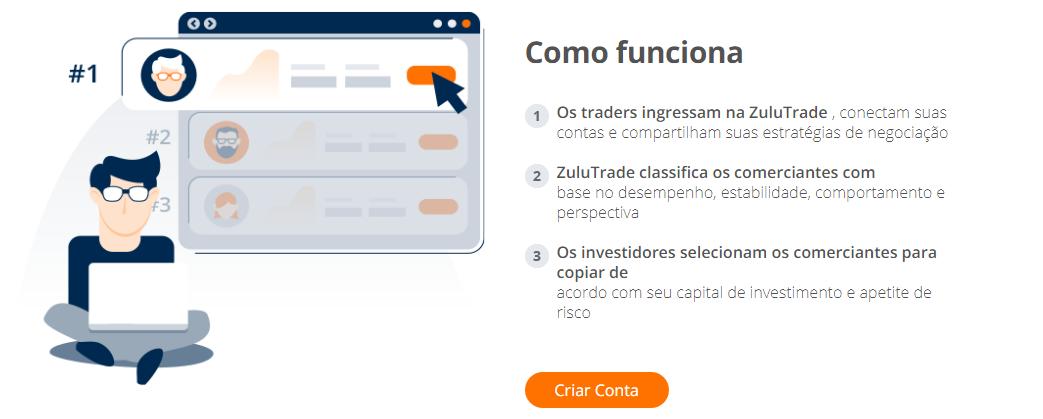 Copy Trading AvaTrade ZutuTrade Como funciona