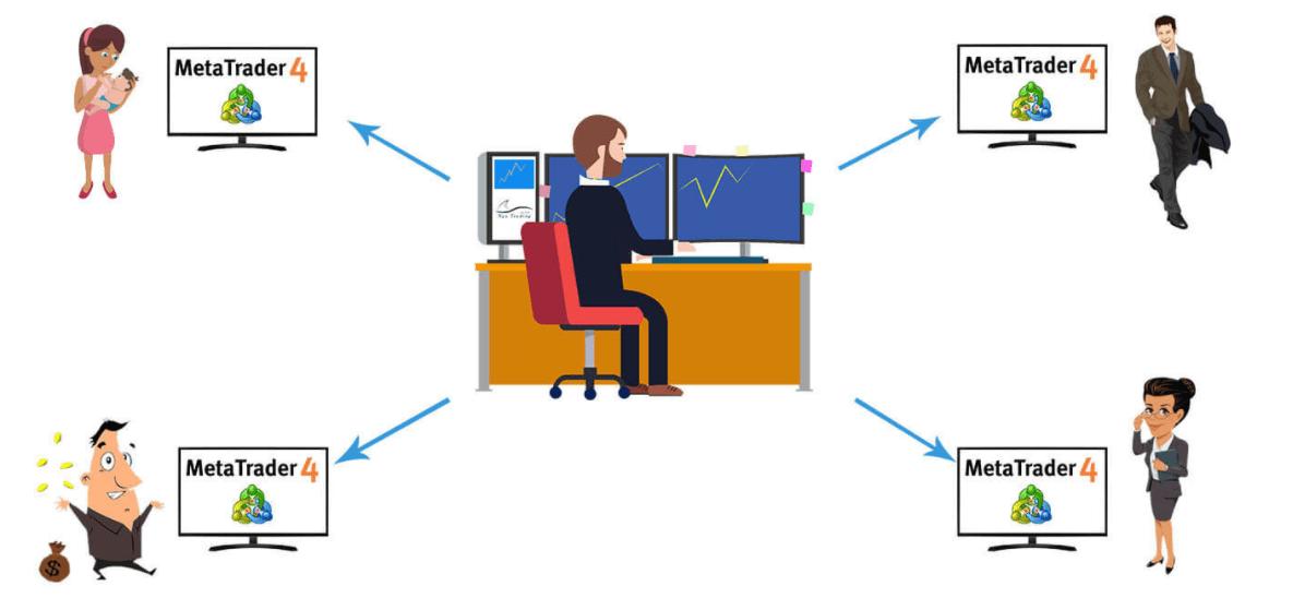 Copy Trading Vantagens e Desvantagens do Copy Trading