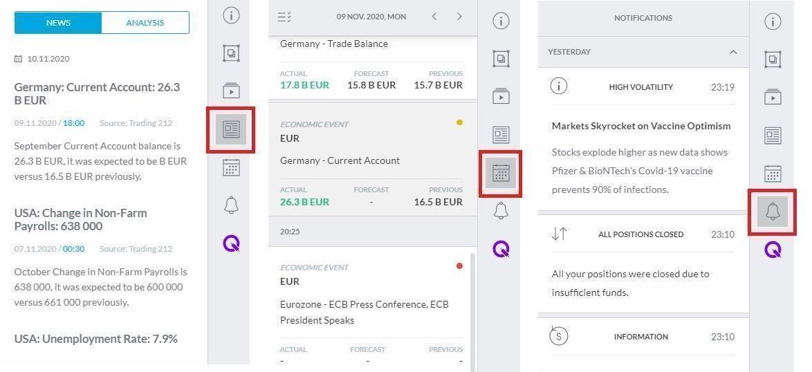 Trading 212 Mercados e Produtos. Financeiros Dividendos Sobre CFDs